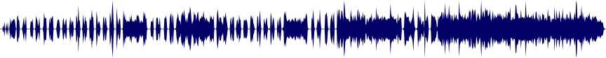 waveform of track #70197