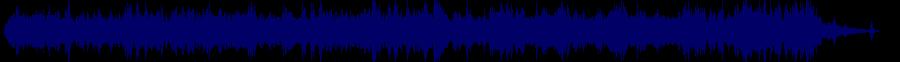 waveform of track #70200