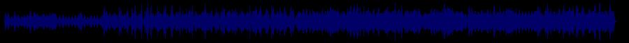 waveform of track #70202