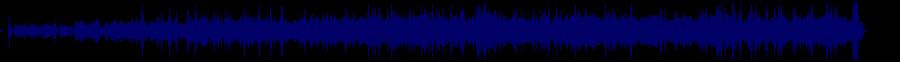 waveform of track #70213