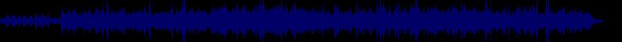 waveform of track #70223