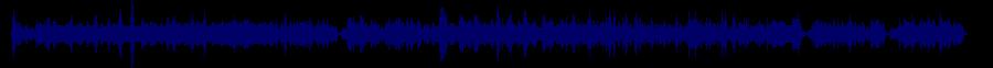 waveform of track #70227
