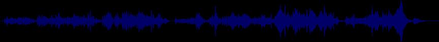 waveform of track #70238