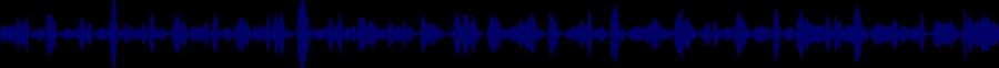 waveform of track #70244