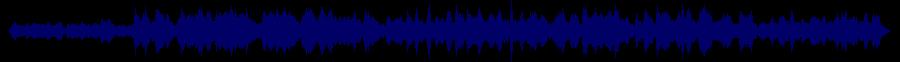 waveform of track #70245