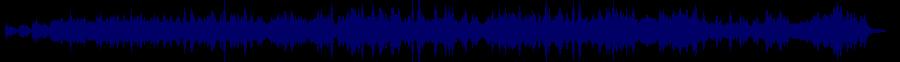 waveform of track #70246