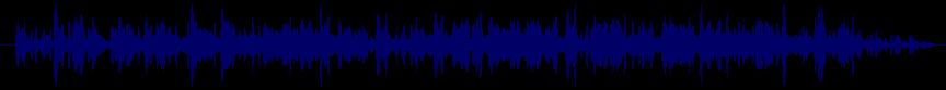 waveform of track #70255