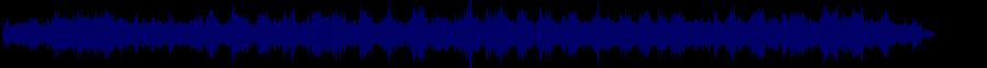 waveform of track #70259