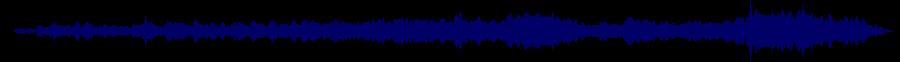 waveform of track #70266