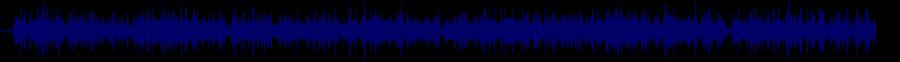 waveform of track #70277