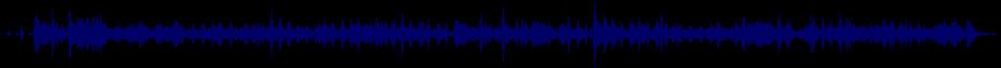 waveform of track #70281