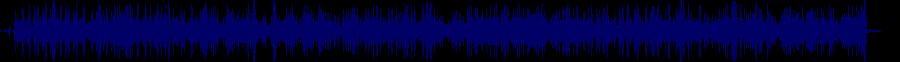 waveform of track #70282