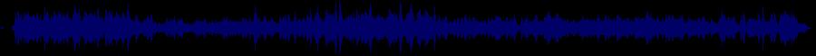waveform of track #70283
