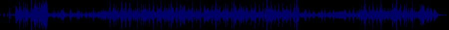 waveform of track #70294