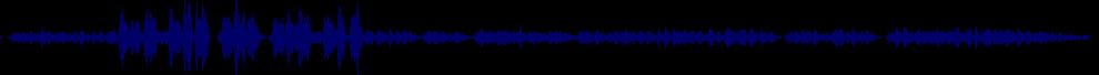 waveform of track #70295