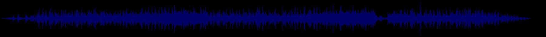 waveform of track #70303