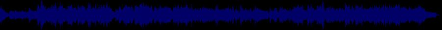 waveform of track #70308
