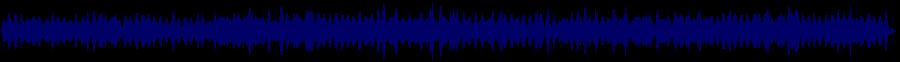 waveform of track #70310