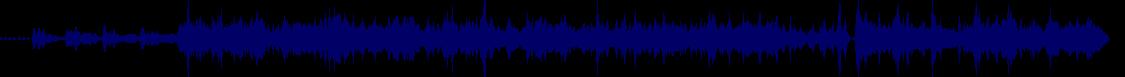 waveform of track #70327