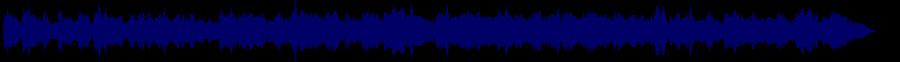waveform of track #70344