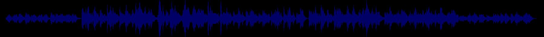 waveform of track #70356