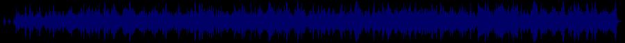 waveform of track #70361