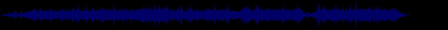 waveform of track #70364