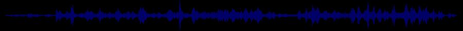 waveform of track #70366