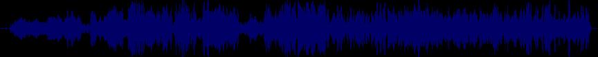 waveform of track #70368
