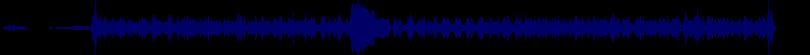 waveform of track #70384