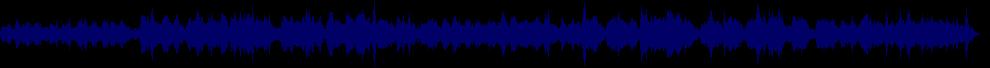 waveform of track #70418