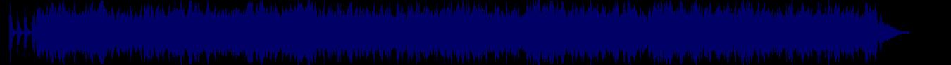 waveform of track #70430