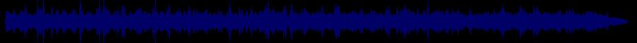 waveform of track #70438