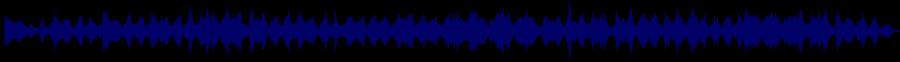 waveform of track #70439