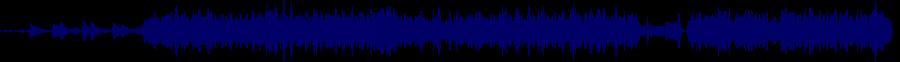 waveform of track #70462