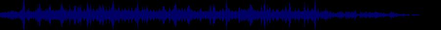 waveform of track #70483