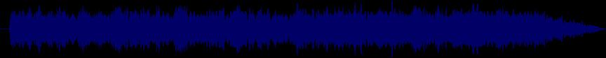waveform of track #70516