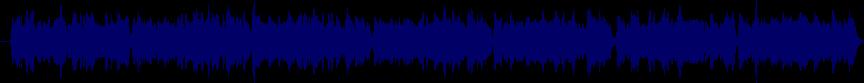 waveform of track #70520