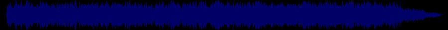 waveform of track #70533