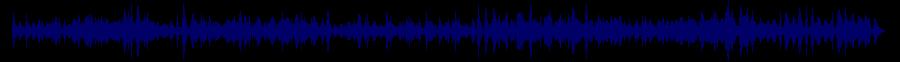 waveform of track #70555