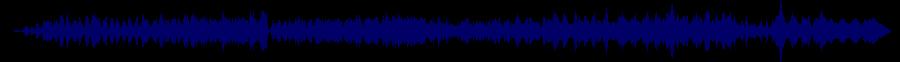 waveform of track #70560