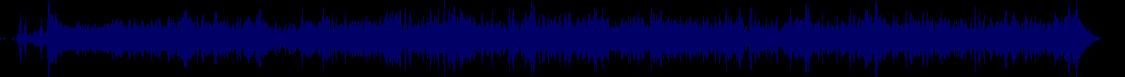 waveform of track #70562