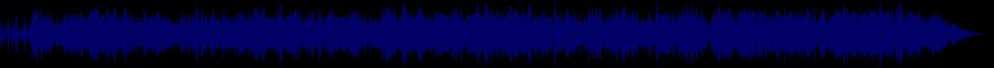 waveform of track #70568