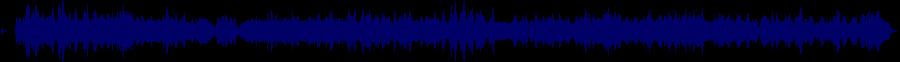 waveform of track #70574