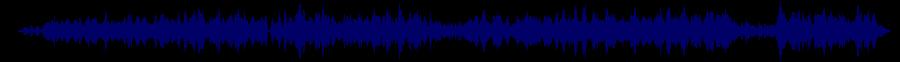 waveform of track #70576