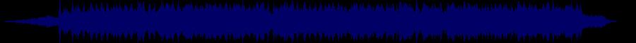 waveform of track #70583