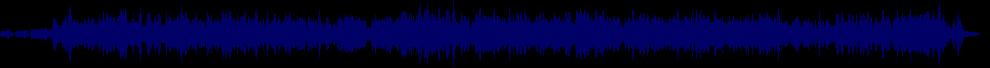 waveform of track #70603