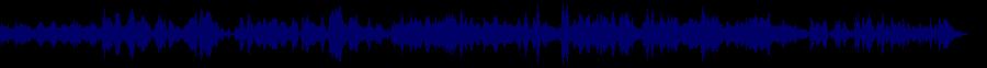 waveform of track #70606