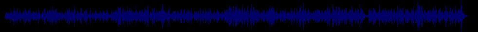 waveform of track #70625