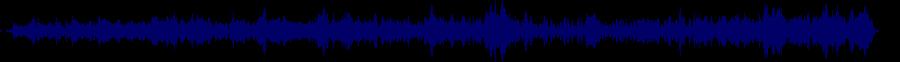 waveform of track #70628